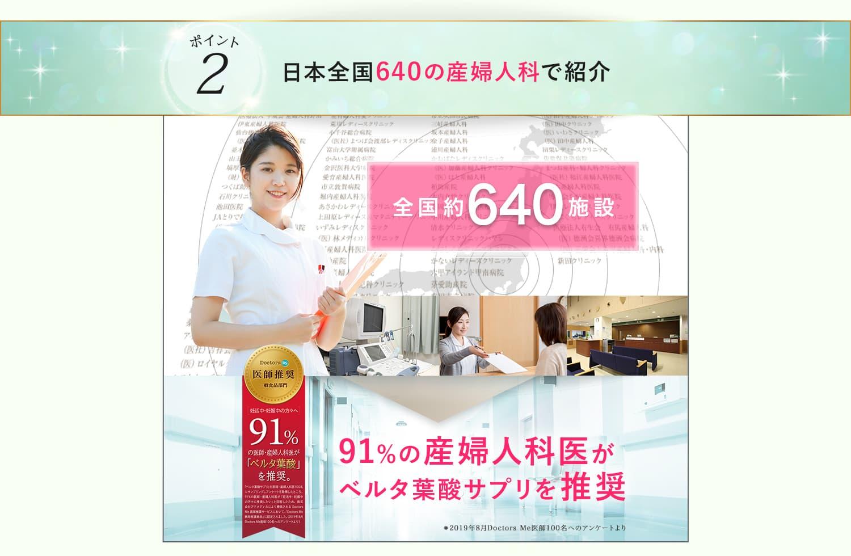 ②日本全国640の産婦人科で紹介。91%の産婦人科医がベルタ葉酸サプリを推奨。