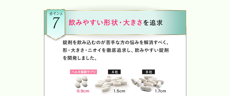 ⑥飲みやすい形状・大きさを追求。形・大きさ・ニオイを徹底追及し、悪阻中でも飲みやすい錠剤を開発しました。