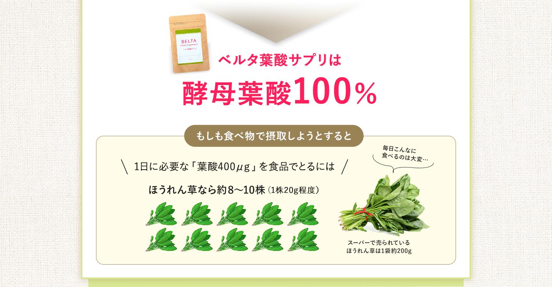 ベルタ葉酸サプリの葉酸は「酵母葉酸100%」